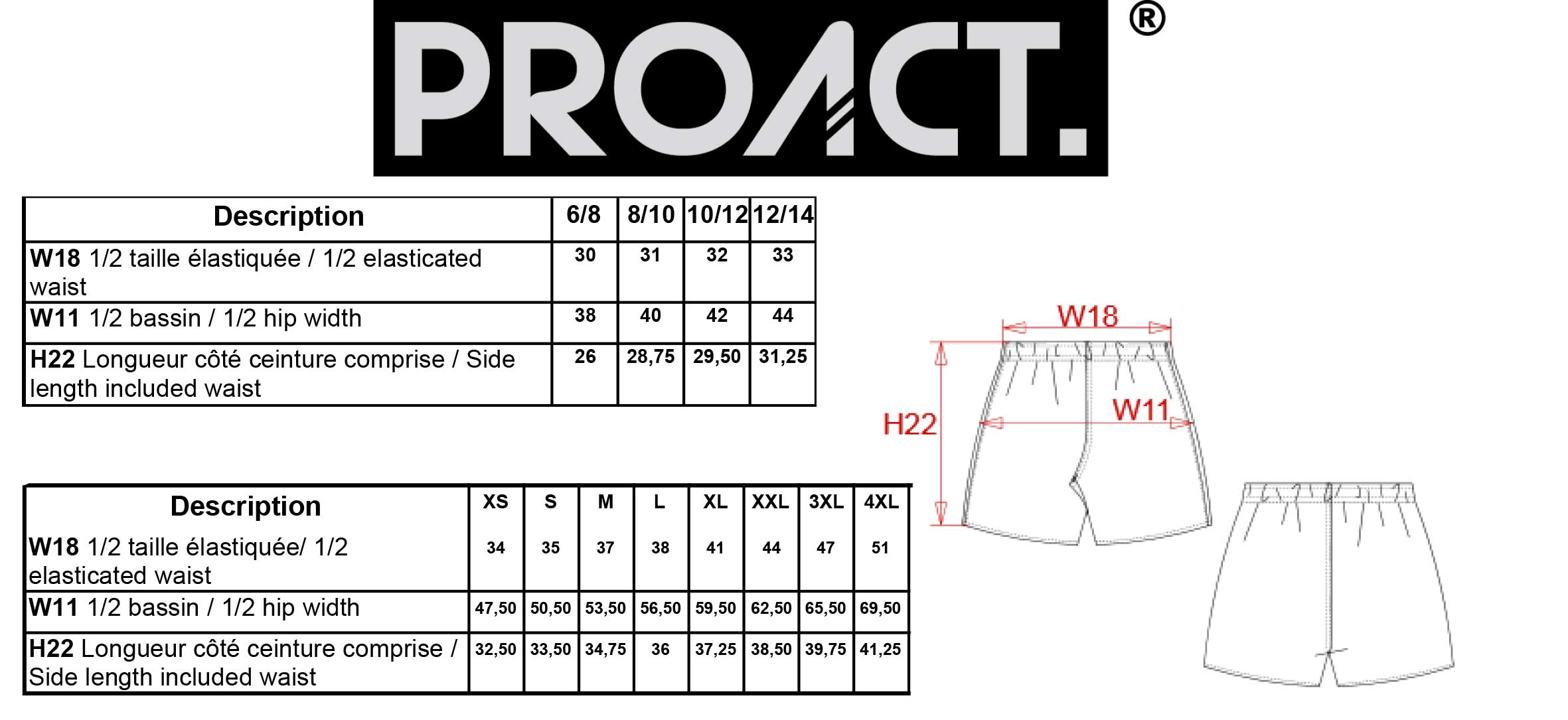 Correspondances des tailles Shorts Proact