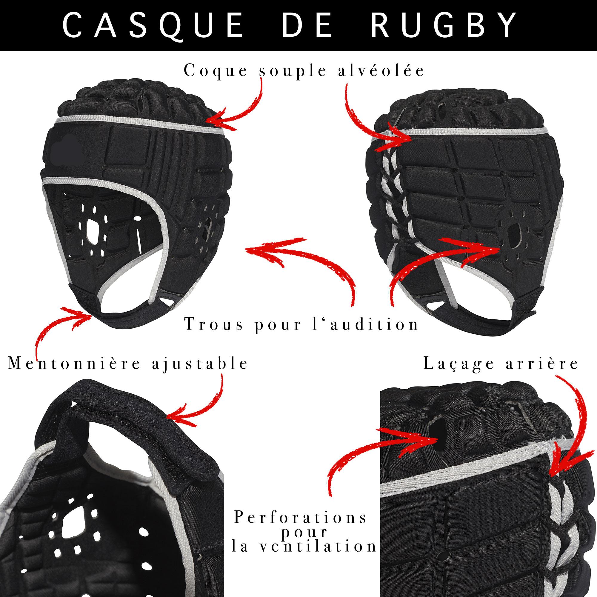 Structure d'un casque de rugby