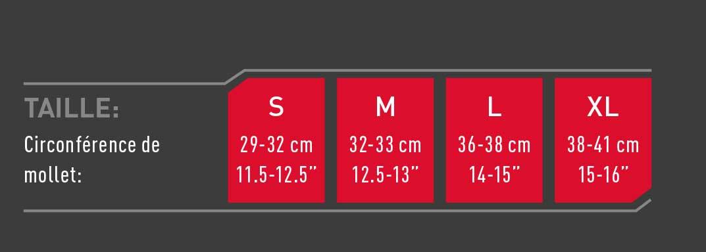 Quelle taille choisir pour les manchons Elite de compression Mc David