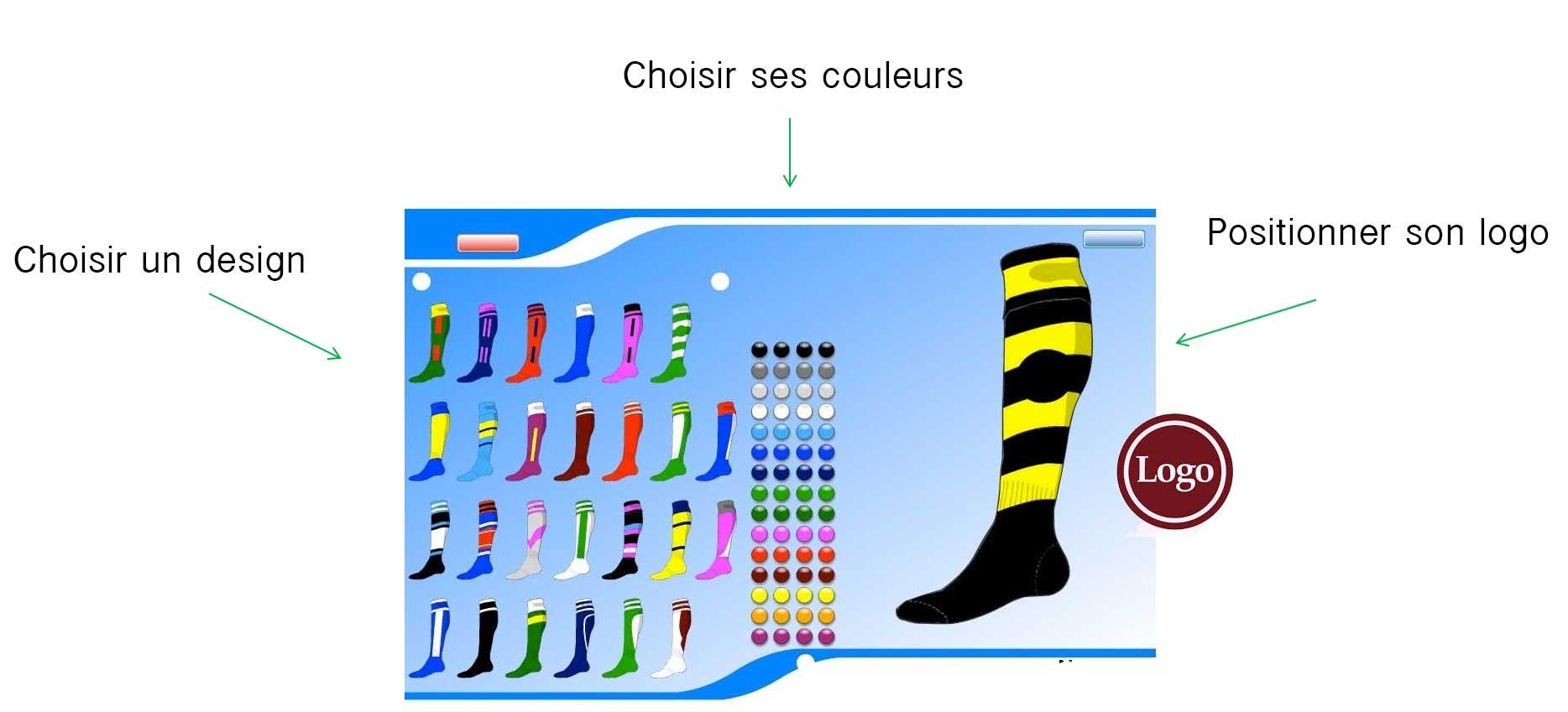 Comment personnaliser ses chaussettes de rugby ?