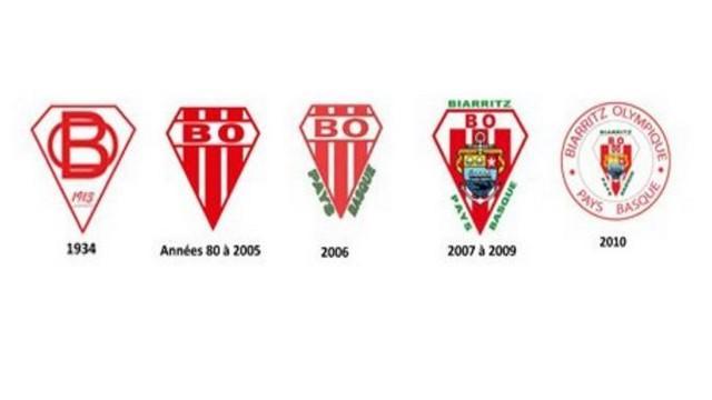 Emblème du Biarritz Rugby selon les périodes